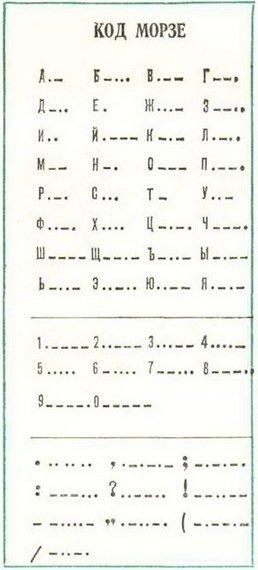 Как быстро научиться азбуке Морзе