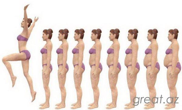 как можно похудеть за 1 день