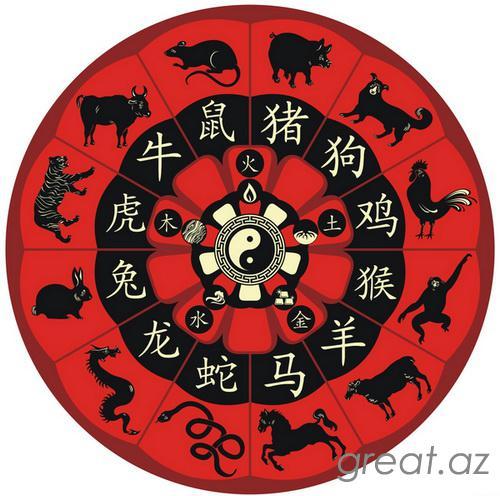 Çin Astrologiyası - illər üzrə heyvanlar