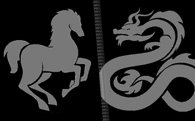 Şərq horoskopu üzrə uyğunluq